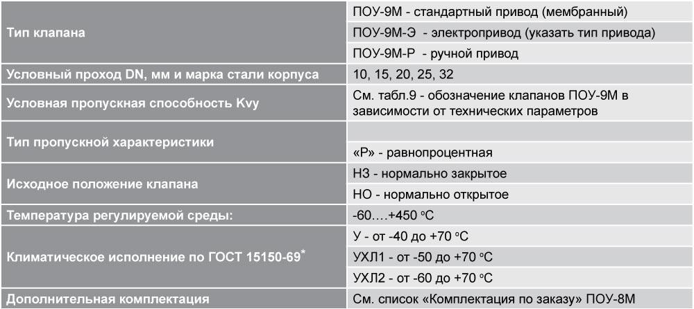 pou_tab_10