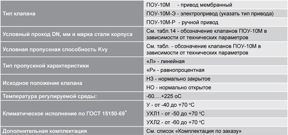 pou_tab_15