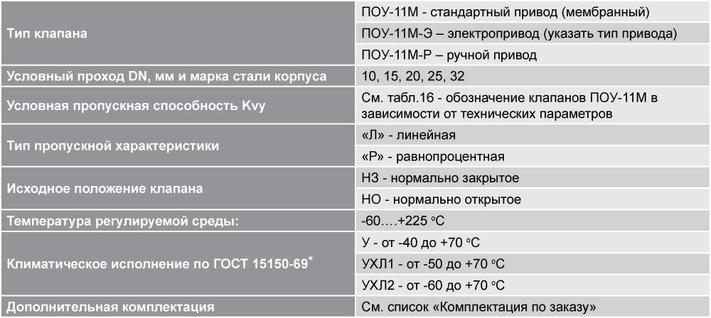 pou_tab_17
