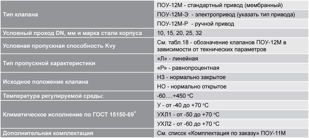 pou_tab_19