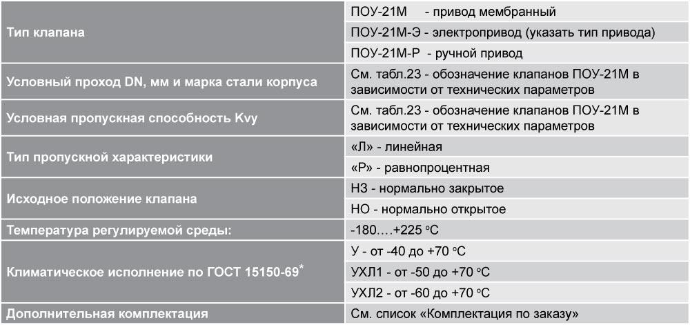 pou_tab_24