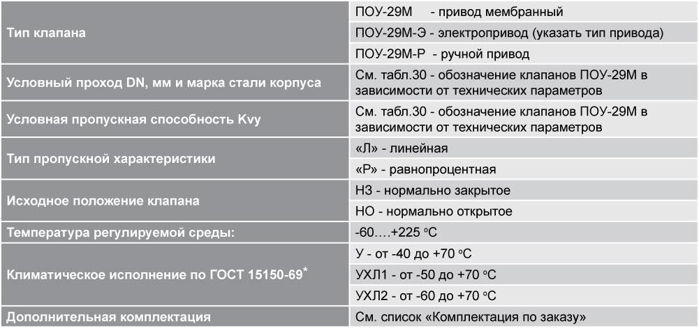 pou_tab_31