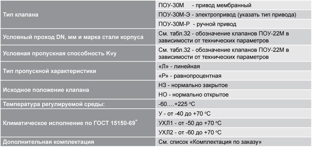 pou_tab_33