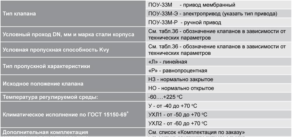 pou_tab_40