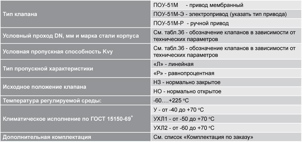 pou_tab_42
