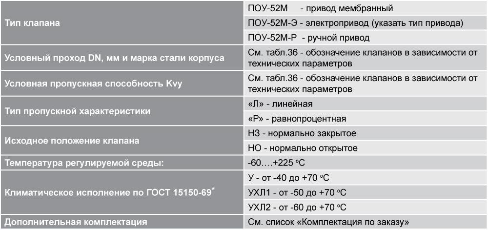pou_tab_44
