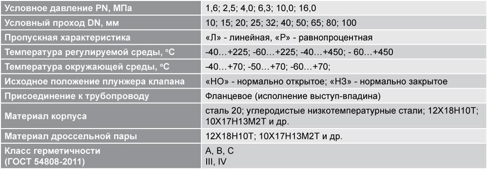 pou_tab_53