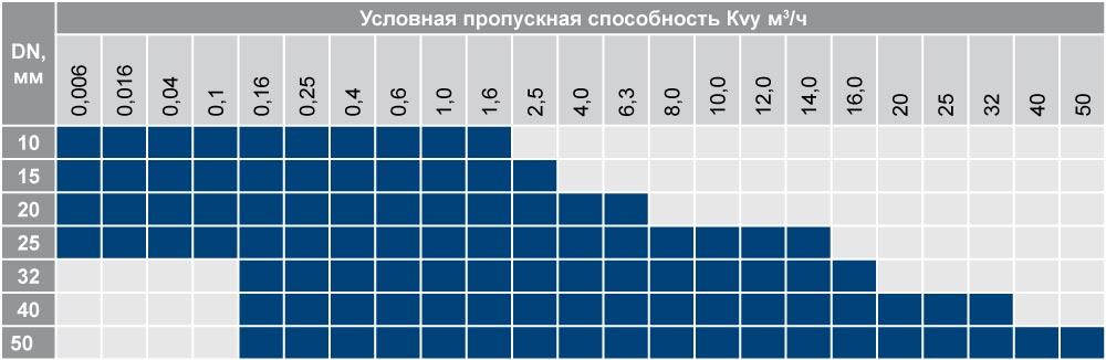 pou_tab_55