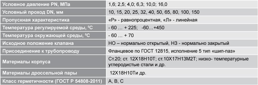pou_tab_69