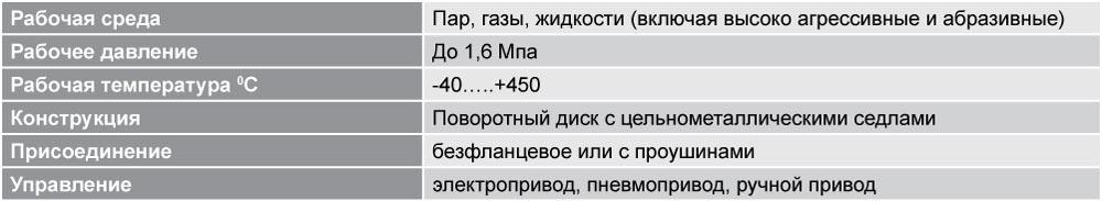 pou_tab_74