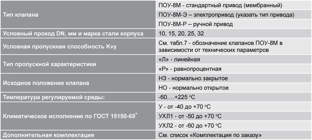 pou_tab_8